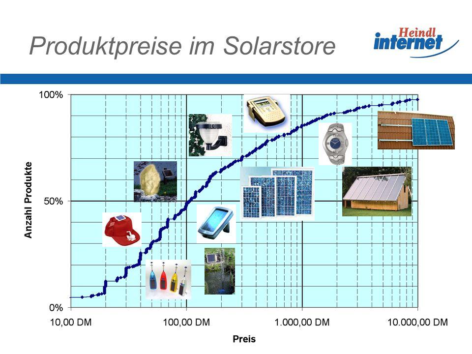 Produktpreise im Solarstore