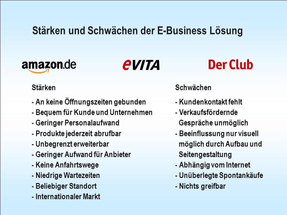 Stärken und Schwächen der E-Business Lösung Stärken - An keine Öffnungszeiten gebunden - Bequem für Kunde und Unternehmen - Geringer Personalaufwand -