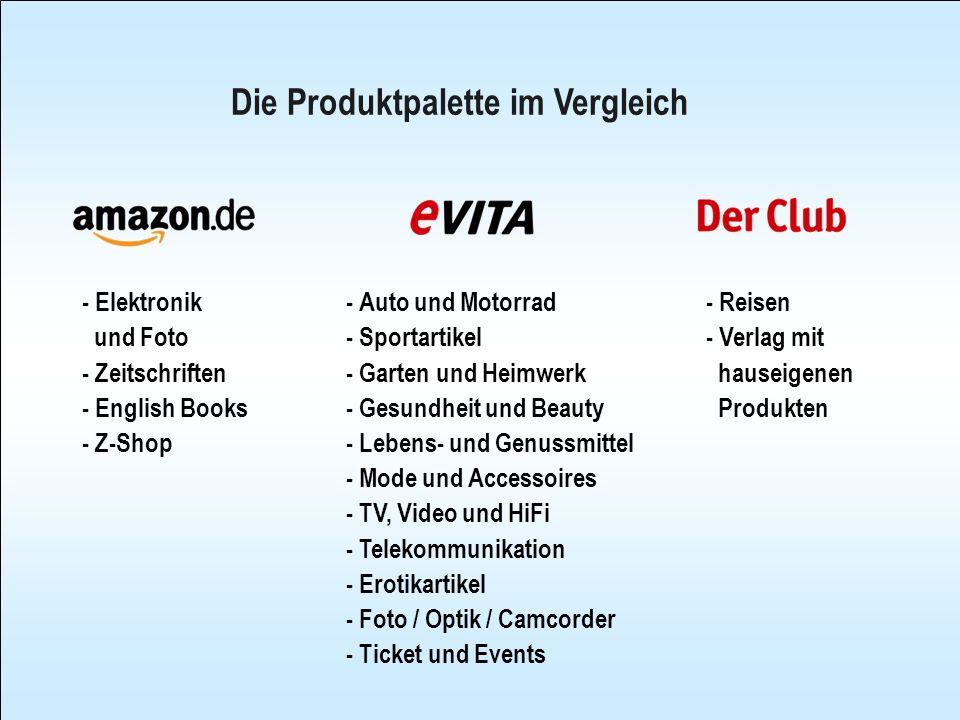 - Elektronik und Foto - Zeitschriften - English Books - Z-Shop - Auto und Motorrad - Sportartikel - Garten und Heimwerk - Gesundheit und Beauty - Lebe