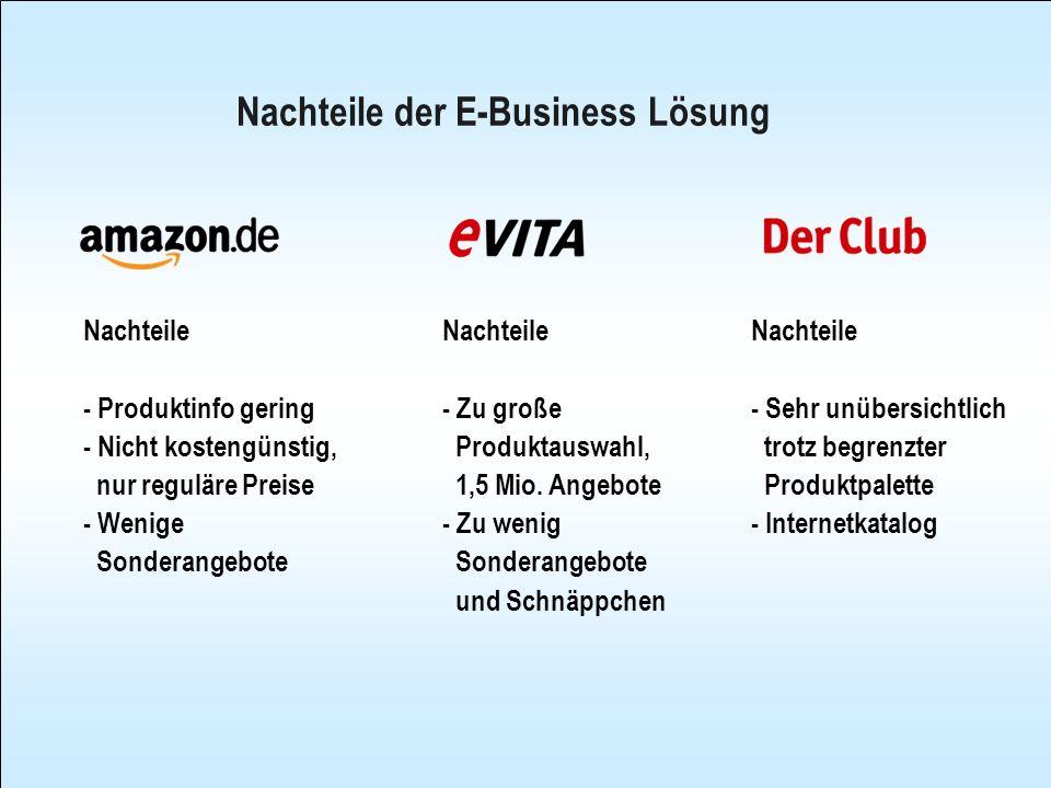 Nachteile der E-Business Lösung Nachteile - Produktinfo gering - Nicht kostengünstig, nur reguläre Preise - Wenige Sonderangebote Nachteile - Zu große