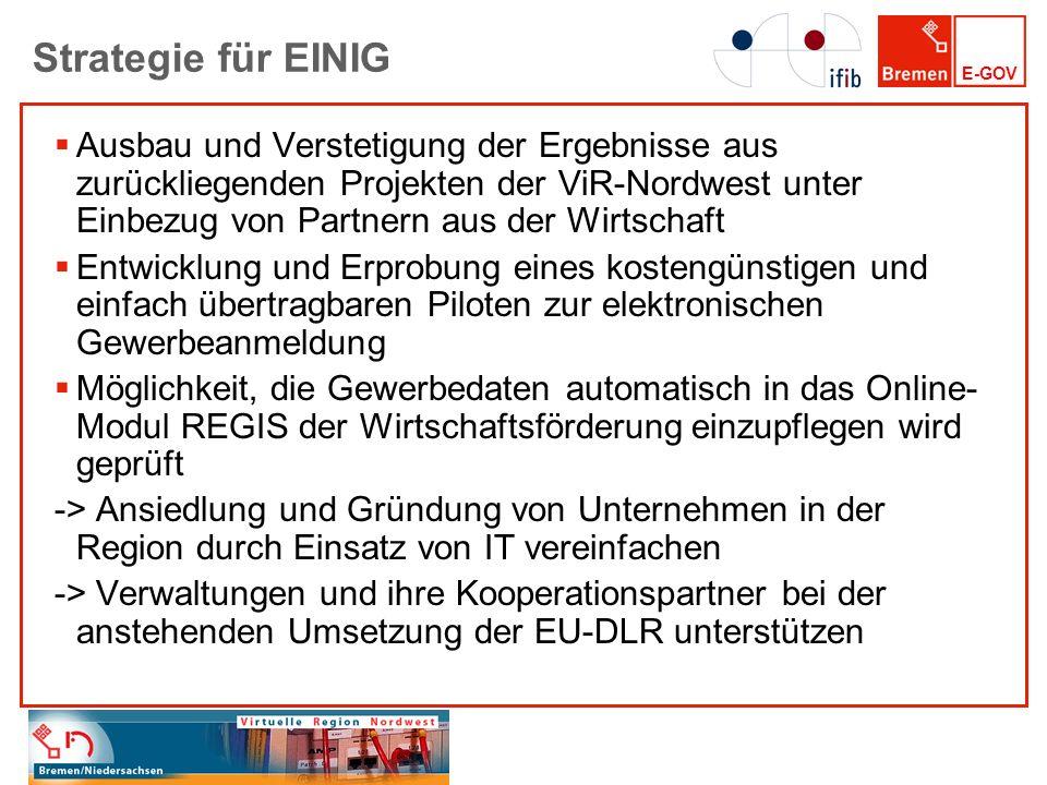 E-GOV Strategie für EINIG Ausbau und Verstetigung der Ergebnisse aus zurückliegenden Projekten der ViR-Nordwest unter Einbezug von Partnern aus der Wi