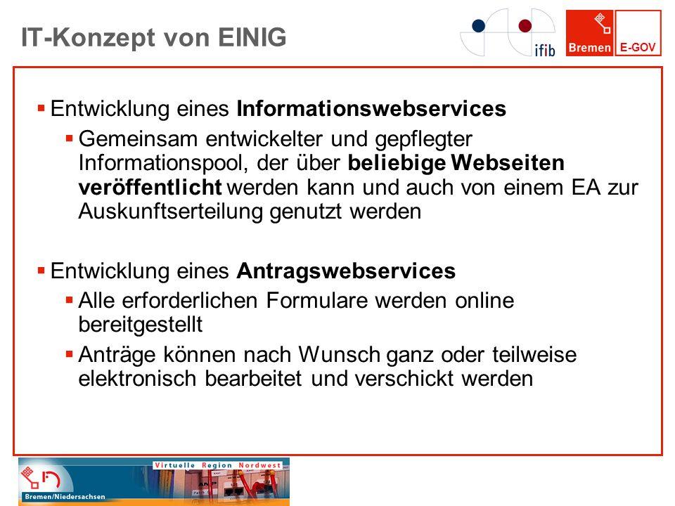 E-GOV IT-Konzept von EINIG Entwicklung eines Informationswebservices Gemeinsam entwickelter und gepflegter Informationspool, der über beliebige Websei