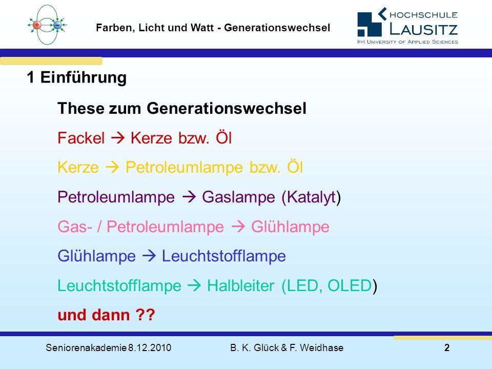 Seniorenakademie 8.12.2010B. K. Glück & F. Weidhase2 1 Einführung Farben, Licht und Watt - Generationswechsel These zum Generationswechsel Fackel Kerz