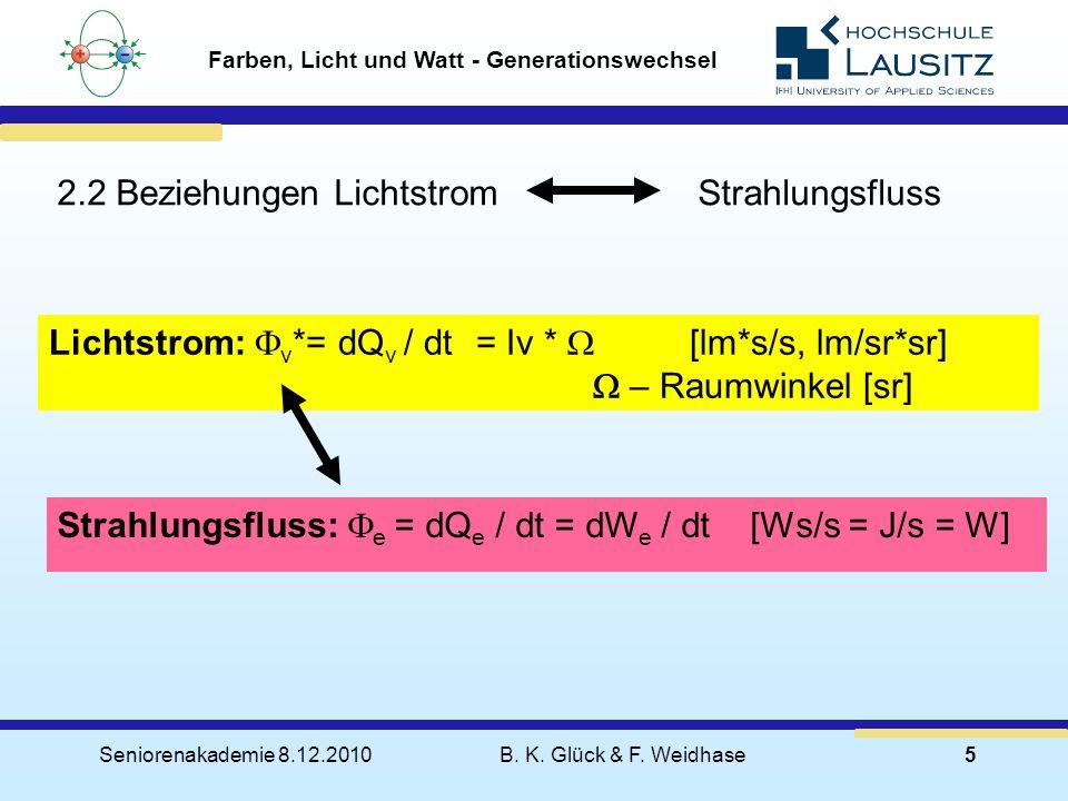 Seniorenakademie 8.12.2010B. K. Glück & F. Weidhase5 Farben, Licht und Watt - Generationswechsel Lichtstrom: F v *= dQ v / dt= Iv * W[lm*s/s, lm/sr*sr
