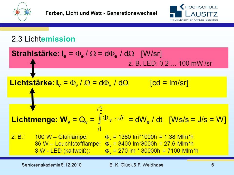 Seniorenakademie 8.12.2010B. K. Glück & F. Weidhase6 Farben, Licht und Watt - Generationswechsel Strahlstärke: I e = F e / W = dF e / dW [W/sr] z. B.