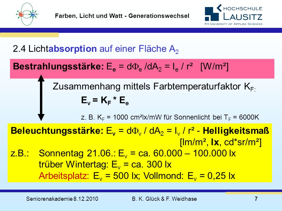 Seniorenakademie 8.12.2010B. K. Glück & F. Weidhase7 Farben, Licht und Watt - Generationswechsel Bestrahlungsstärke: E e = dF e /dA 2 = I e / r² [W/m²