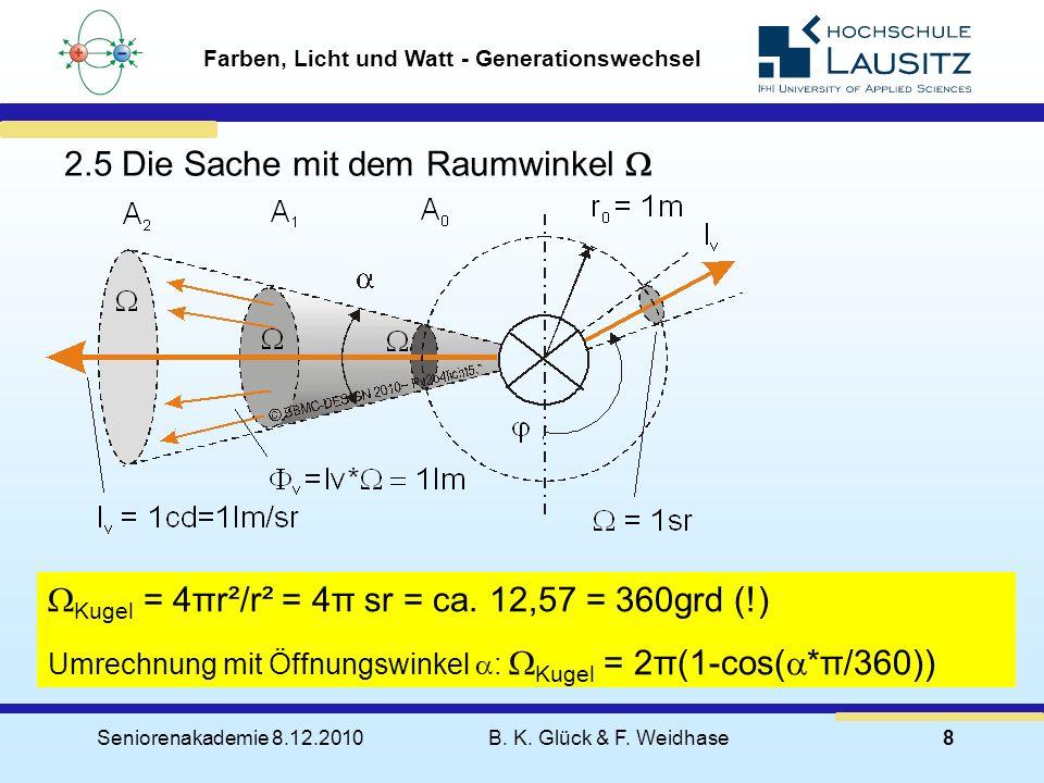 Seniorenakademie 8.12.2010B. K. Glück & F. Weidhase8 Farben, Licht und Watt - Generationswechsel 2.5 Die Sache mit dem Raumwinkel W W Kugel = 4πr²/r²