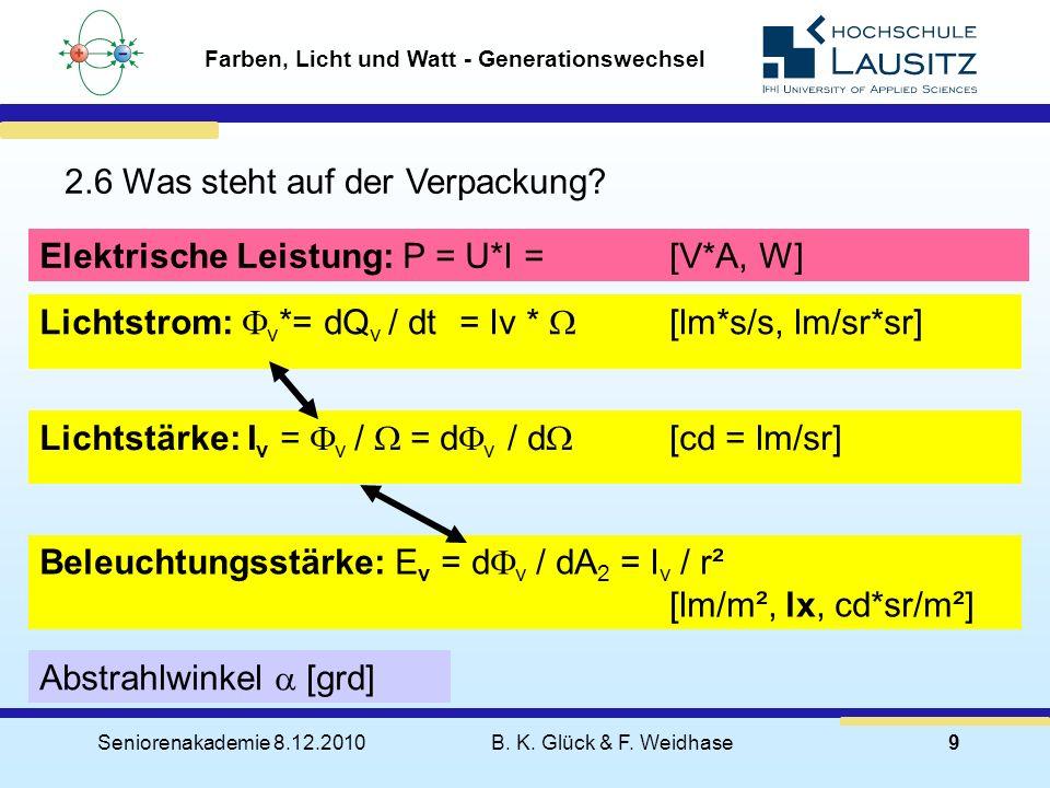 Seniorenakademie 8.12.2010B. K. Glück & F. Weidhase9 Farben, Licht und Watt - Generationswechsel 2.6 Was steht auf der Verpackung? Lichtstrom: F v *=