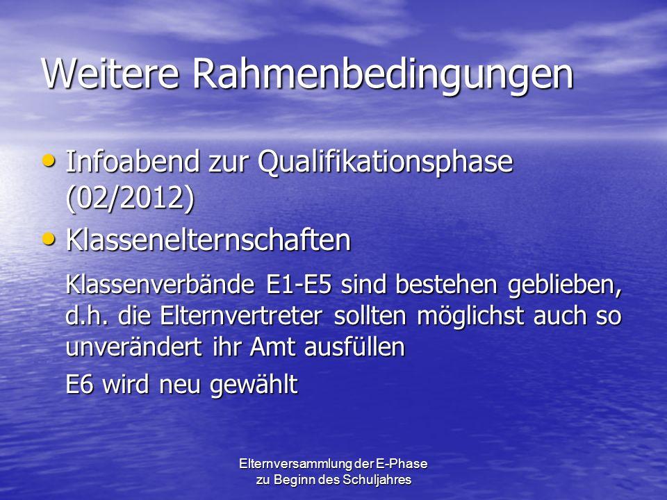 Weitere Rahmenbedingungen Infoabend zur Qualifikationsphase (02/2012) Infoabend zur Qualifikationsphase (02/2012) Klassenelternschaften Klassenelterns
