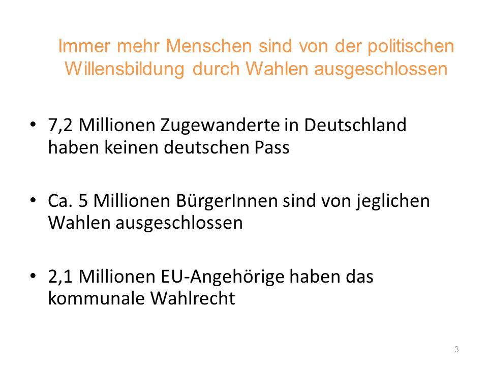 Immer mehr Menschen sind von der politischen Willensbildung durch Wahlen ausgeschlossen 7,2 Millionen Zugewanderte in Deutschland haben keinen deutsch