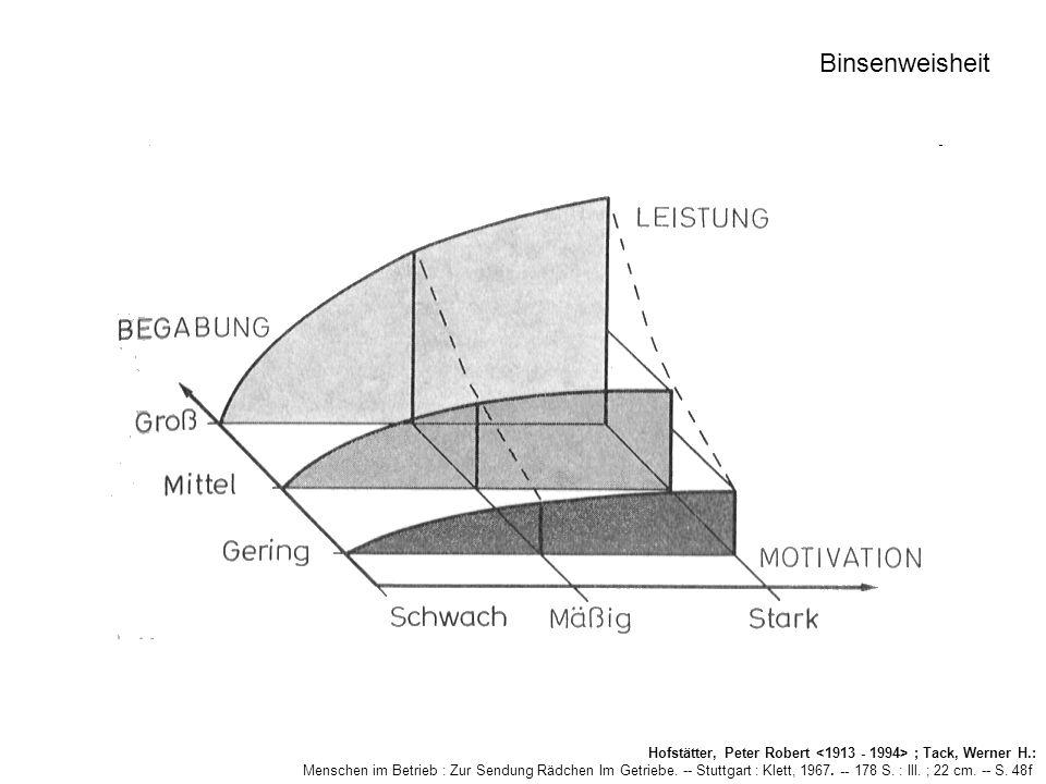 Hofstätter, Peter Robert ; Tack, Werner H.: Menschen im Betrieb : Zur Sendung Rädchen Im Getriebe. -- Stuttgart : Klett, 1967. -- 178 S. : Ill. ; 22 c