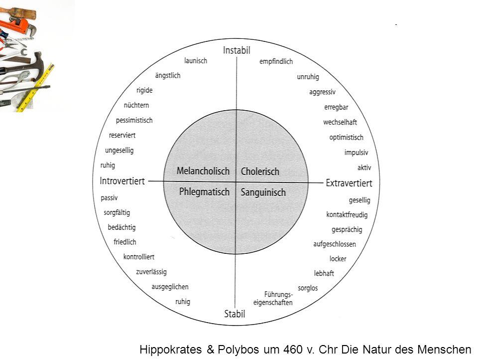 Hippokrates & Polybos um 460 v. Chr Die Natur des Menschen