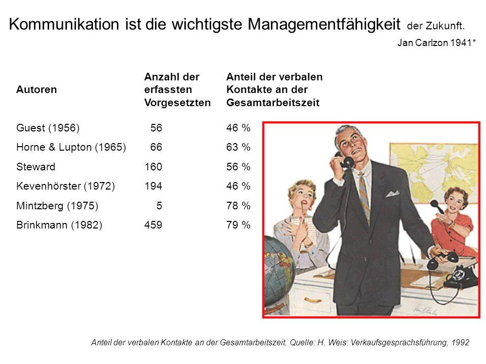 Autoren Anzahl der erfassten Vorgesetzten Anteil der verbalen Kontakte an der Gesamtarbeitszeit Guest (1956) 5646 % Horne & Lupton (1965) 6663 % Stewa