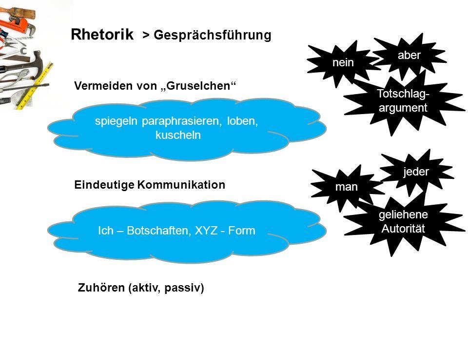 geliehene Autorität Zuhören (aktiv, passiv) Vermeiden von Gruselchen Rhetorik > Gesprächsführung Eindeutige Kommunikation nein aber Totschlag- argumen