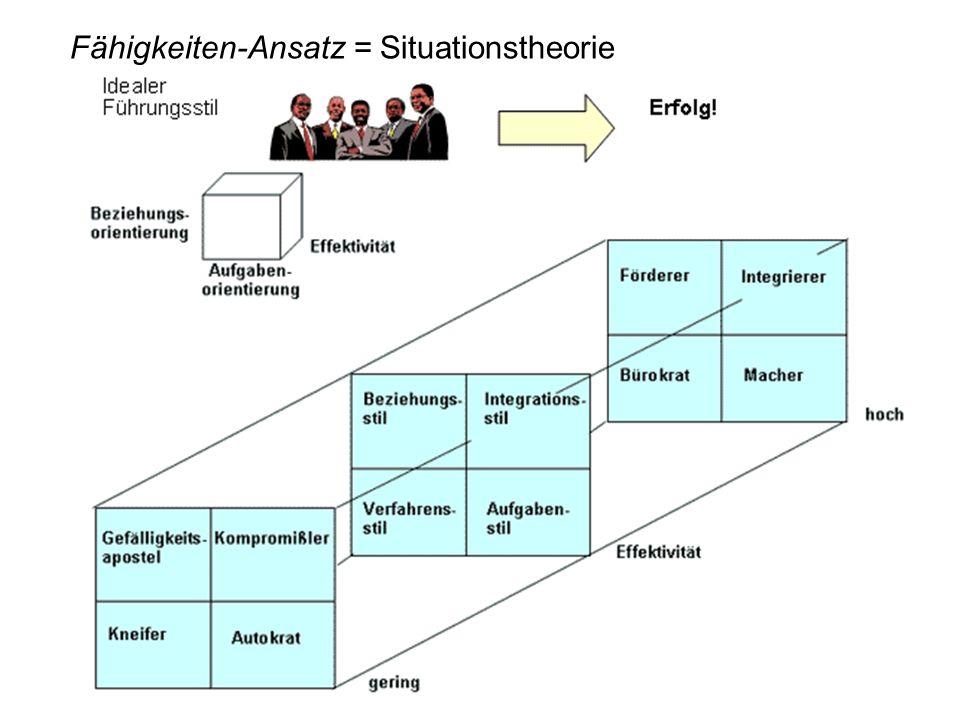 Fähigkeiten-Ansatz = Situationstheorie