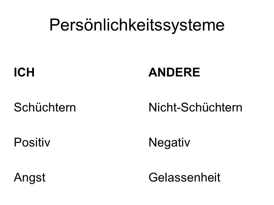 Persönlichkeitssysteme ICH ANDERE SchüchternNicht-Schüchtern Positiv Negativ AngstGelassenheit