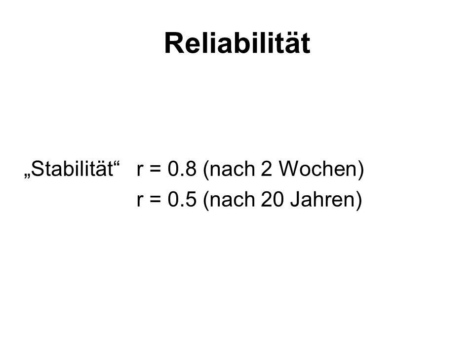 Reliabilität Stabilität r = 0.8 (nach 2 Wochen) r = 0.5 (nach 20 Jahren)
