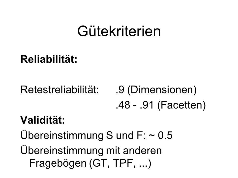 Gütekriterien Reliabilität: Retestreliabilität:.9 (Dimensionen).48 -.91 (Facetten) Validität: Übereinstimmung S und F: ~ 0.5 Übereinstimmung mit anderen Fragebögen (GT, TPF,...)