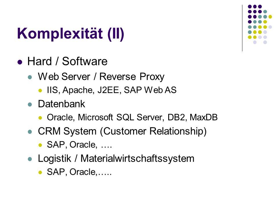 Komplexität (II) Hard / Software Web Server / Reverse Proxy IIS, Apache, J2EE, SAP Web AS Datenbank Oracle, Microsoft SQL Server, DB2, MaxDB CRM Syste