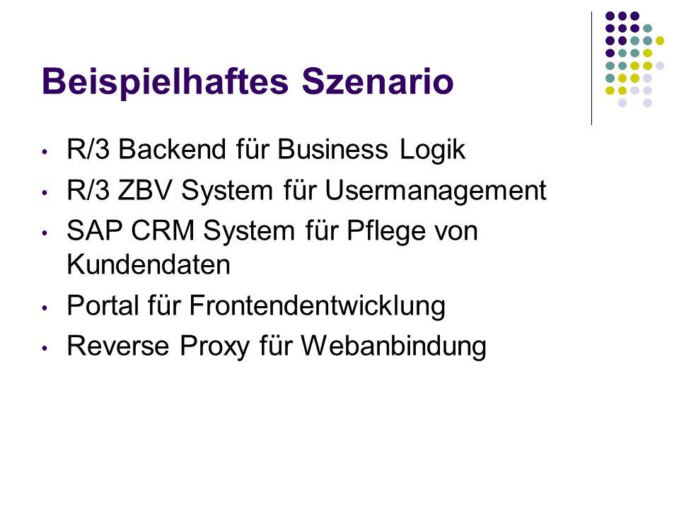 Beispielhaftes Szenario R/3 Backend für Business Logik R/3 ZBV System für Usermanagement SAP CRM System für Pflege von Kundendaten Portal für Frontend