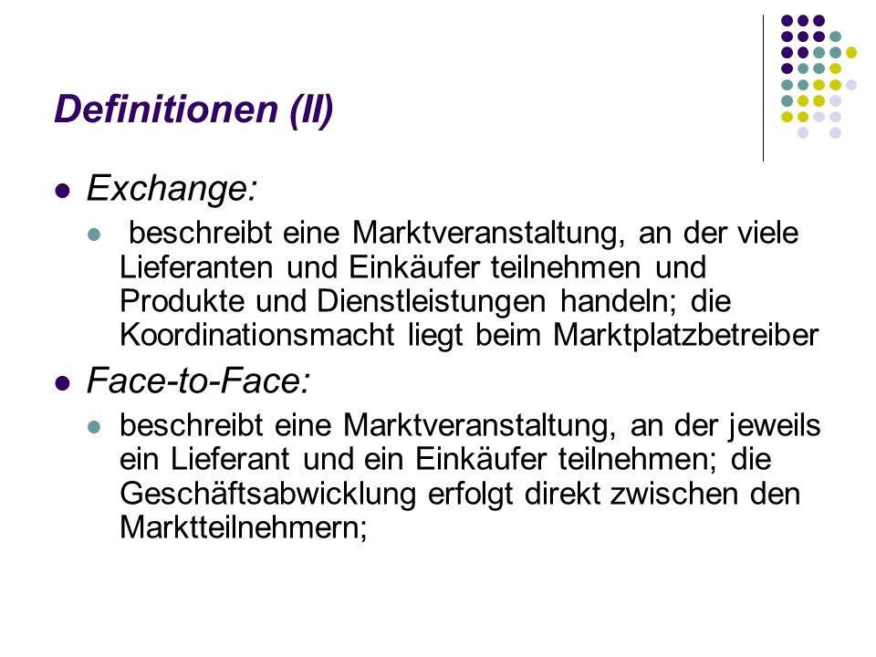 Definitionen (II) Exchange: beschreibt eine Marktveranstaltung, an der viele Lieferanten und Einkäufer teilnehmen und Produkte und Dienstleistungen ha