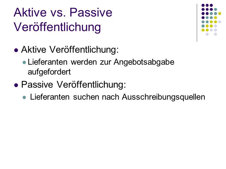 Aktive vs. Passive Veröffentlichung Aktive Veröffentlichung: Lieferanten werden zur Angebotsabgabe aufgefordert Passive Veröffentlichung: Lieferanten