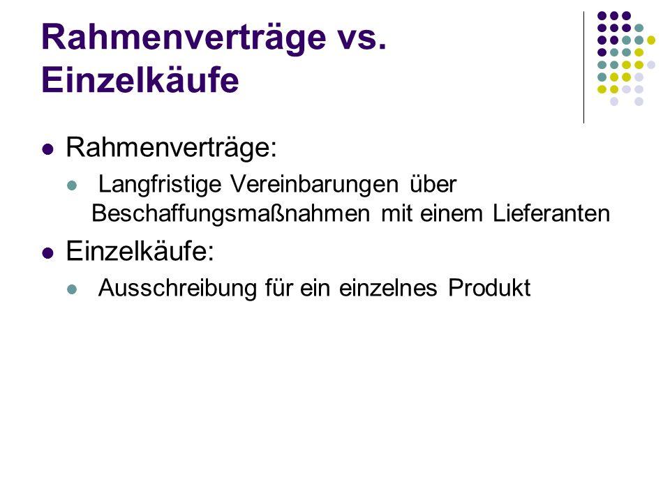 Rahmenverträge vs. Einzelkäufe Rahmenverträge: Langfristige Vereinbarungen über Beschaffungsmaßnahmen mit einem Lieferanten Einzelkäufe: Ausschreibung
