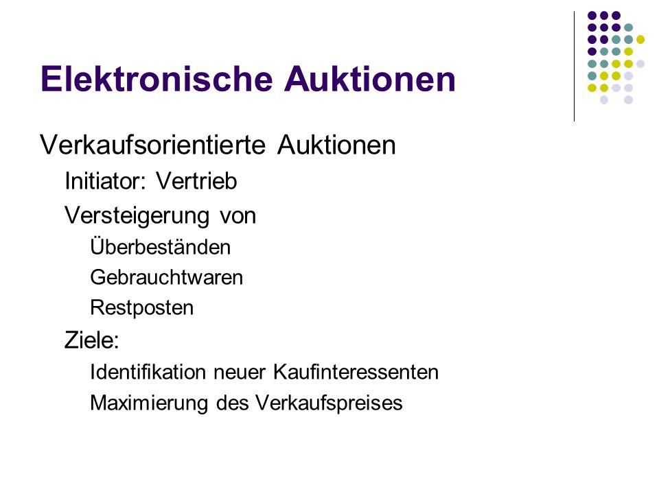 Elektronische Auktionen Verkaufsorientierte Auktionen Initiator: Vertrieb Versteigerung von Überbeständen Gebrauchtwaren Restposten Ziele: Identifikat