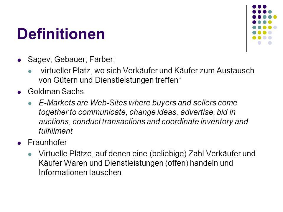 Definitionen Sagev, Gebauer, Färber: virtueller Platz, wo sich Verkäufer und Käufer zum Austausch von Gütern und Dienstleistungen treffen Goldman Sach