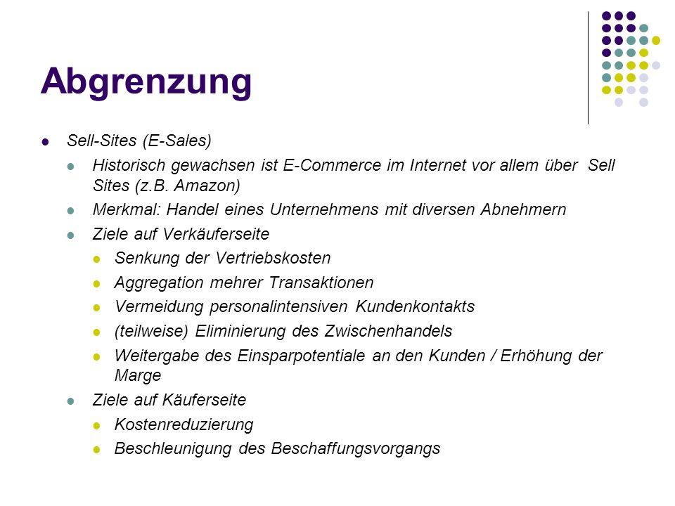 Abgrenzung Sell-Sites (E-Sales) Historisch gewachsen ist E-Commerce im Internet vor allem über Sell Sites (z.B. Amazon) Merkmal: Handel eines Unterneh
