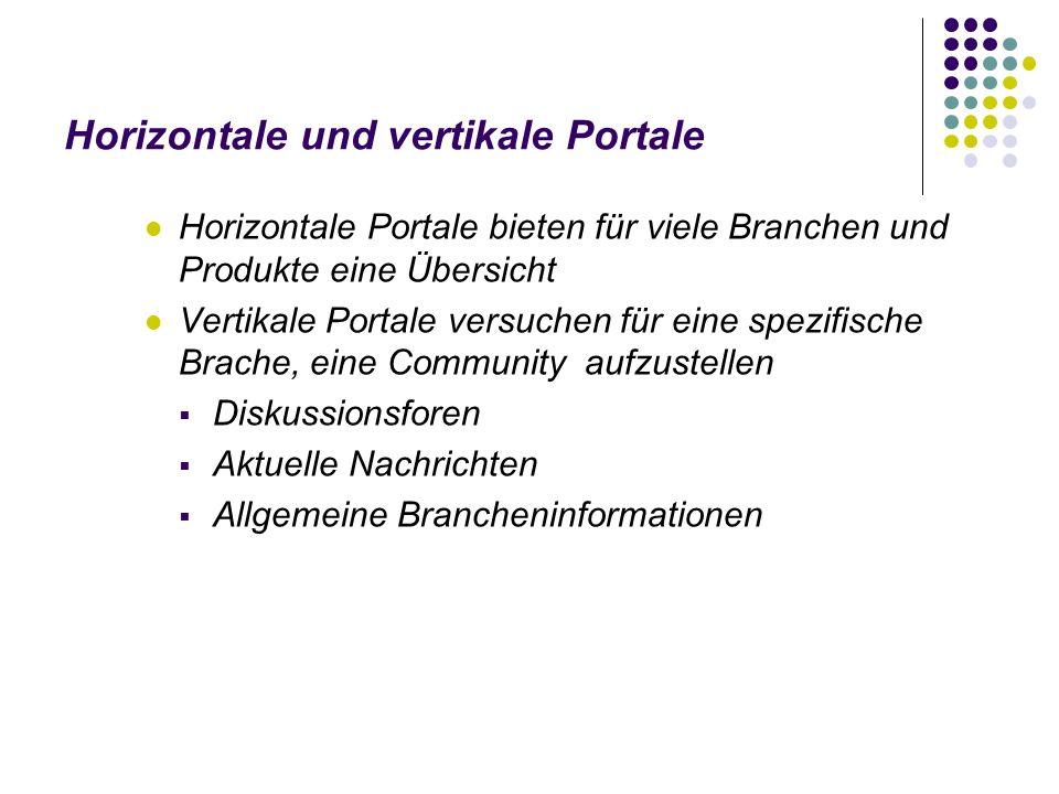 Horizontale und vertikale Portale Horizontale Portale bieten für viele Branchen und Produkte eine Übersicht Vertikale Portale versuchen für eine spezi