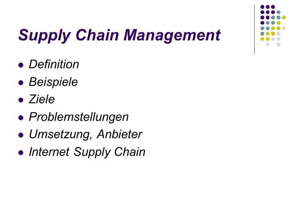 Supply Chain Management Definition Beispiele Ziele Problemstellungen Umsetzung, Anbieter Internet Supply Chain