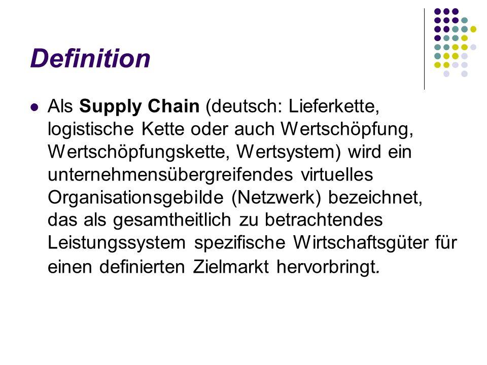 Definition Als Supply Chain (deutsch: Lieferkette, logistische Kette oder auch Wertschöpfung, Wertschöpfungskette, Wertsystem) wird ein unternehmensüb