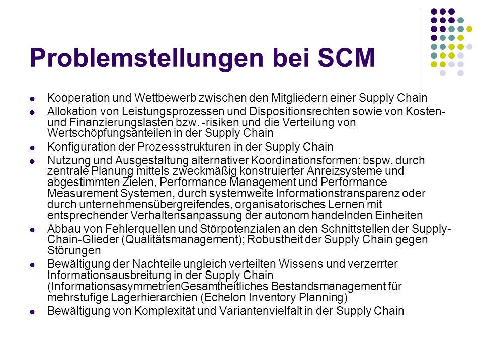 Problemstellungen bei SCM Kooperation und Wettbewerb zwischen den Mitgliedern einer Supply Chain Allokation von Leistungsprozessen und Dispositionsrec