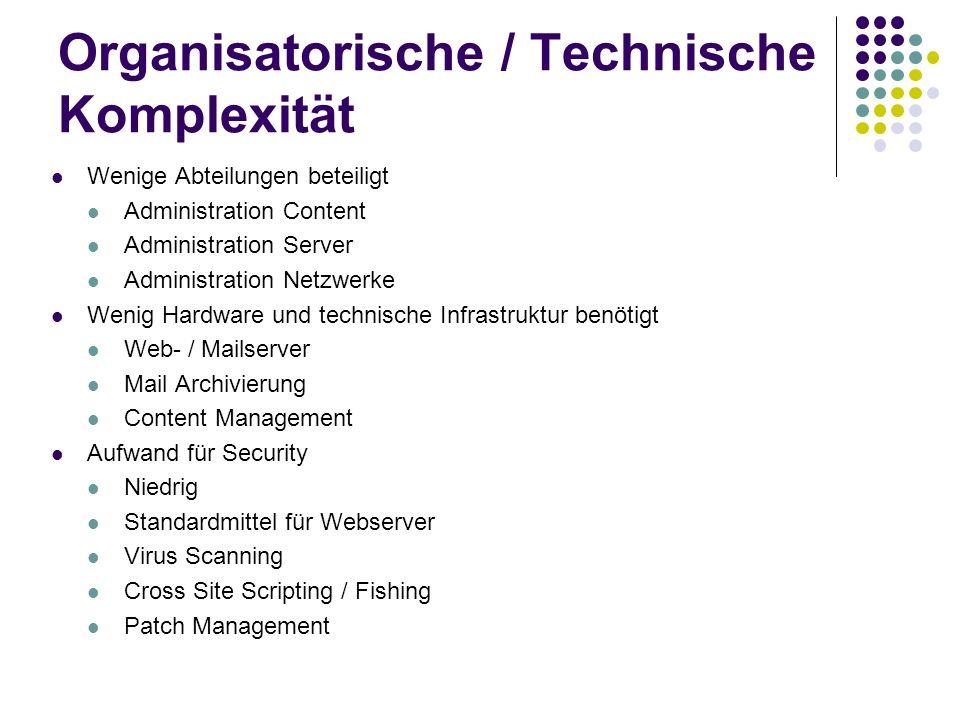 Organisatorische / Technische Komplexität Wenige Abteilungen beteiligt Administration Content Administration Server Administration Netzwerke Wenig Har