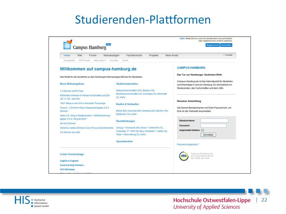 | 22 Studierenden-Plattformen