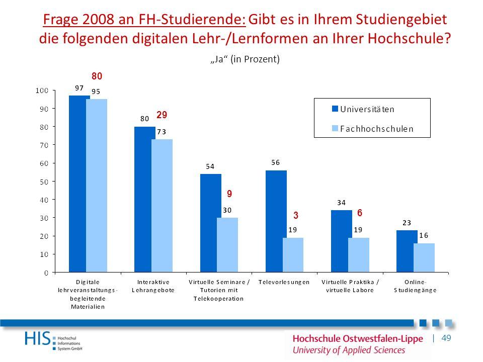 | 49 Frage 2008 an FH-Studierende: Gibt es in Ihrem Studiengebiet die folgenden digitalen Lehr-/Lernformen an Ihrer Hochschule? Ja (in Prozent) 80 29