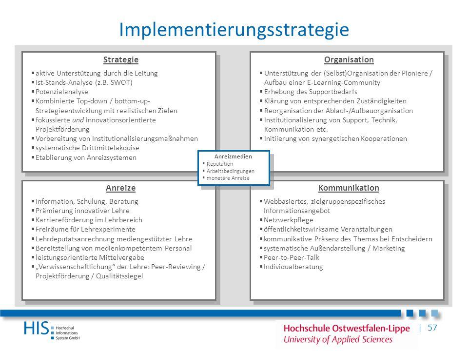 | 57 Implementierungsstrategie Strategie aktive Unterstützung durch die Leitung Ist-Stands-Analyse (z.B. SWOT) Potenzialanalyse Kombinierte Top-down /