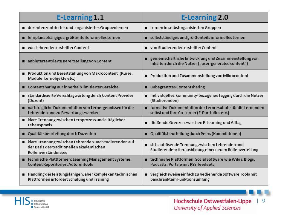 | 50 Welchen Stellenwert hat E-Learning? nach Hochschultyp (sehr wichtig + wichtig - in Prozent)