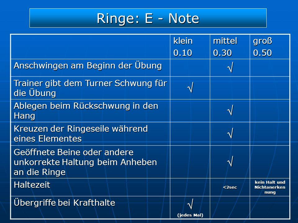 Ringe: E - Note klein0.10mittel0.30groß0.50 Anschwingen am Beginn der Übung Trainer gibt dem Turner Schwung für die Übung Ablegen beim Rückschwung in