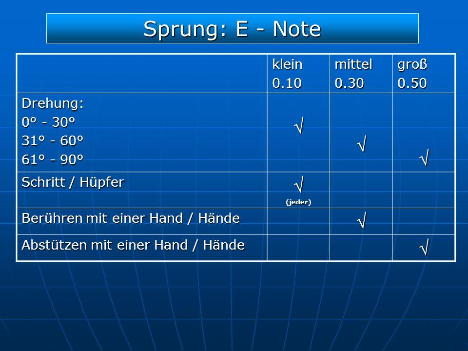 Sprung: E - Note klein0.10mittel0.30groß0.50Drehung: 0° - 30° 31° - 60° 61° - 90° Schritt / Hüpfer (jeder) Berühren mit einer Hand / Hände Abstützen m
