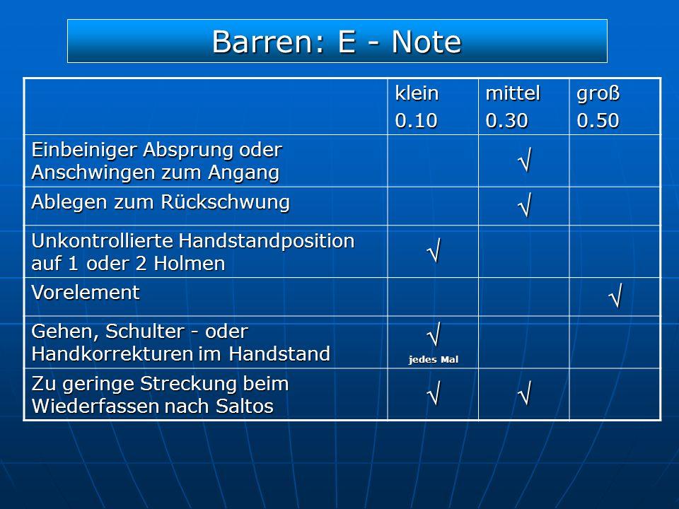 Barren: E - Note klein0.10mittel0.30groß0.50 Einbeiniger Absprung oder Anschwingen zum Angang Ablegen zum Rückschwung Unkontrollierte Handstandpositio