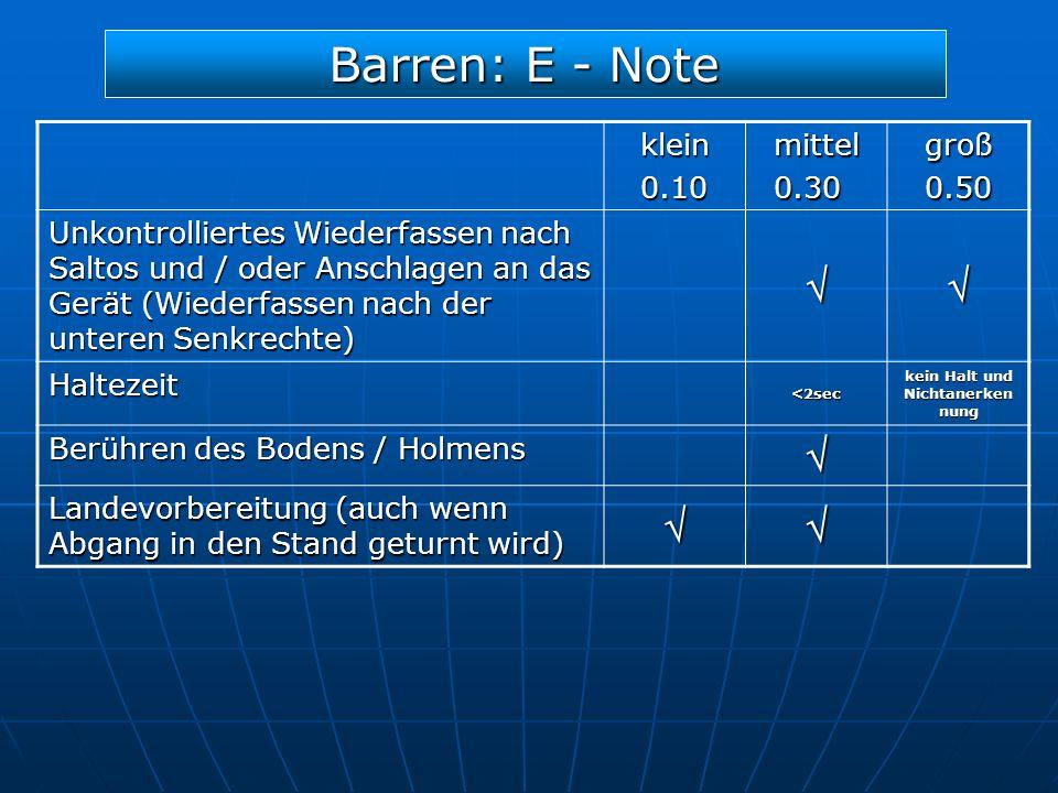 Barren: E - Note klein0.10mittel0.30groß0.50 Unkontrolliertes Wiederfassen nach Saltos und / oder Anschlagen an das Gerät (Wiederfassen nach der unter