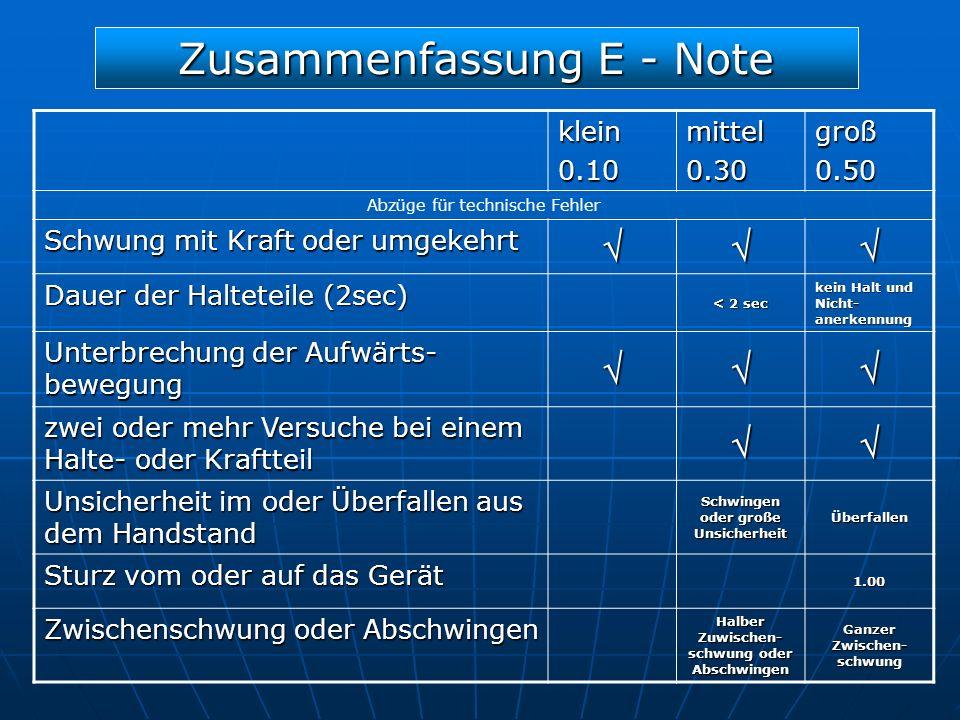 Zusammenfassung E - Note klein0.10mittel0.30groß0.50 Abzüge für technische Fehler Schwung mit Kraft oder umgekehrt Dauer der Halteteile (2sec) < 2 sec