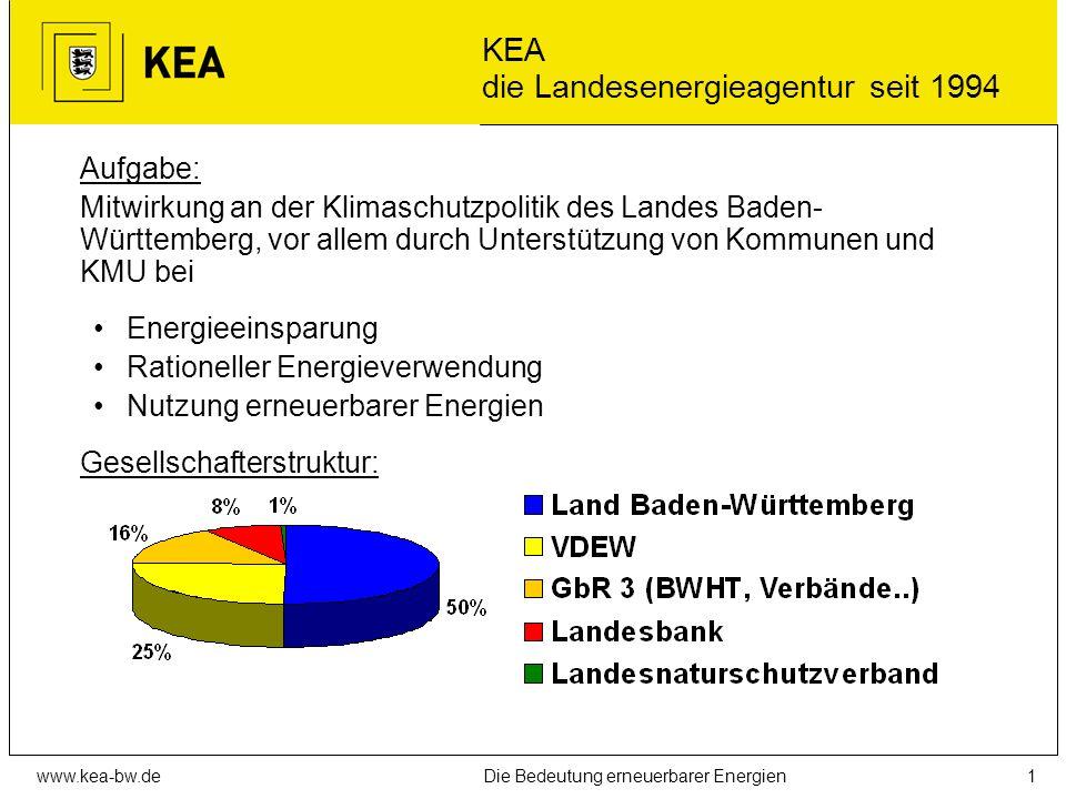 Die Bedeutung erneuerbarer Energien unter besonderer Berücksichtigung der Geothermie in Baden-Württemberg Dr.-Ing. Martin Sawillion Tagung Klimawandel