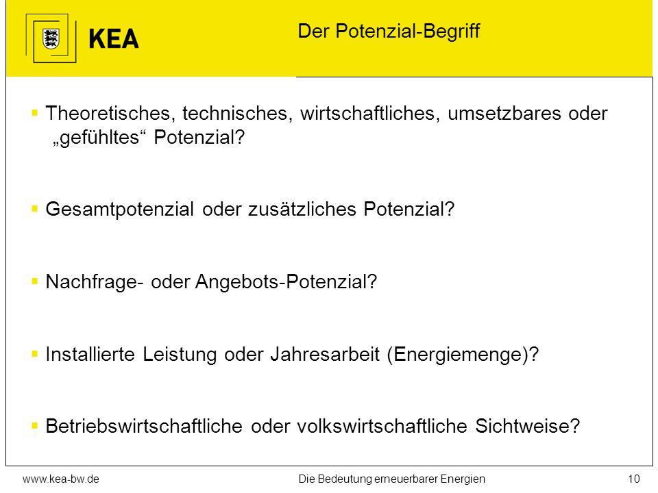 www.kea-bw.deDie Bedeutung erneuerbarer Energien9 CO 2 -Emissionen der Energieträger