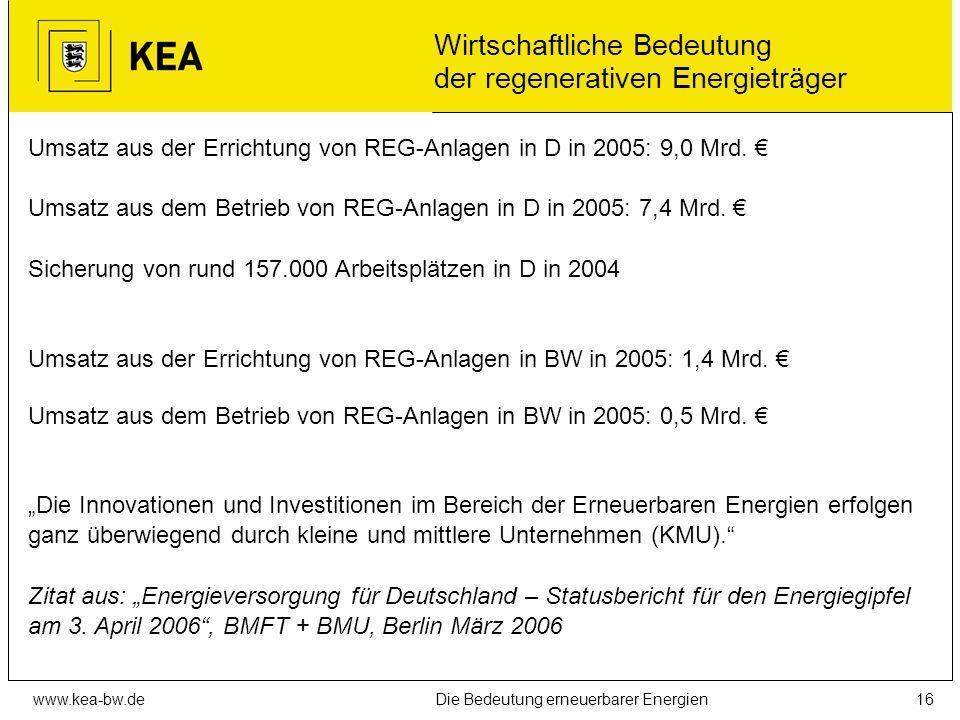 www.kea-bw.deDie Bedeutung erneuerbarer Energien15 Stand und Potenziale der REG- Nutzung in BW (Quelle: ZSW, DLR)