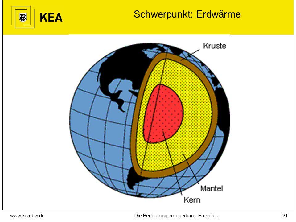 www.kea-bw.deDie Bedeutung erneuerbarer Energien20 Schwerpunkte der zukünftigen Entwicklung in BW (2) Solarstromerzeugung: F+E, Zurverfügungstellung v
