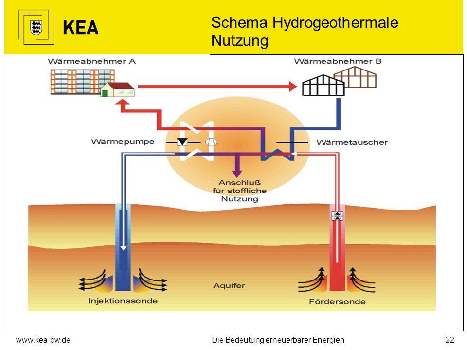 www.kea-bw.deDie Bedeutung erneuerbarer Energien21 Schwerpunkt: Erdwärme