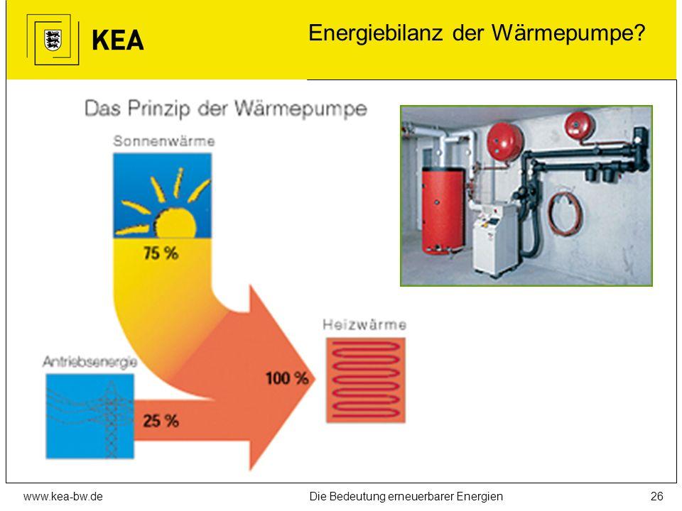 www.kea-bw.deDie Bedeutung erneuerbarer Energien25 Funktionsweise der Wärmepumpe